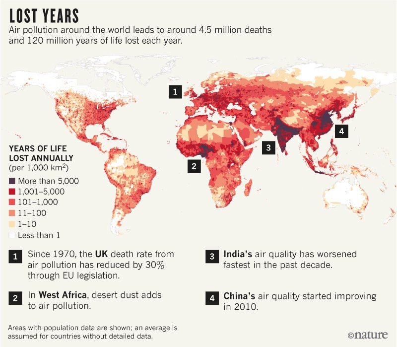 Deaths Attributable to Air Pollution Are Increasing Worldwide